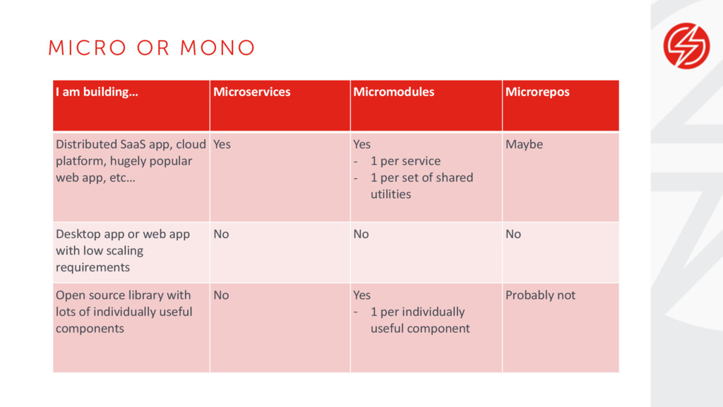 MICRO OR MONO I	