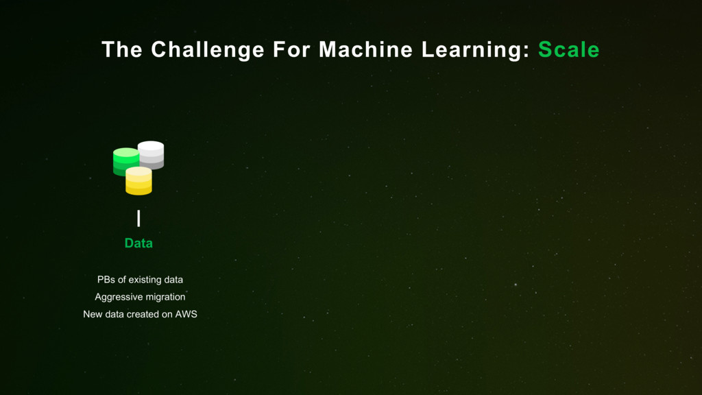 The Challenge For Machine Learning: Scale Aggre...