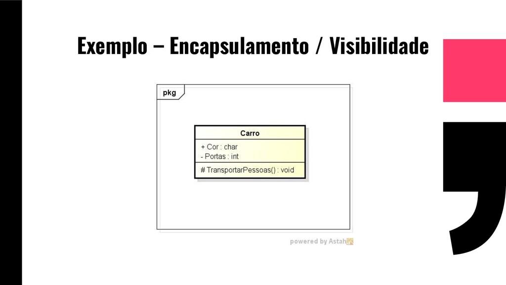 Exemplo – Encapsulamento / Visibilidade