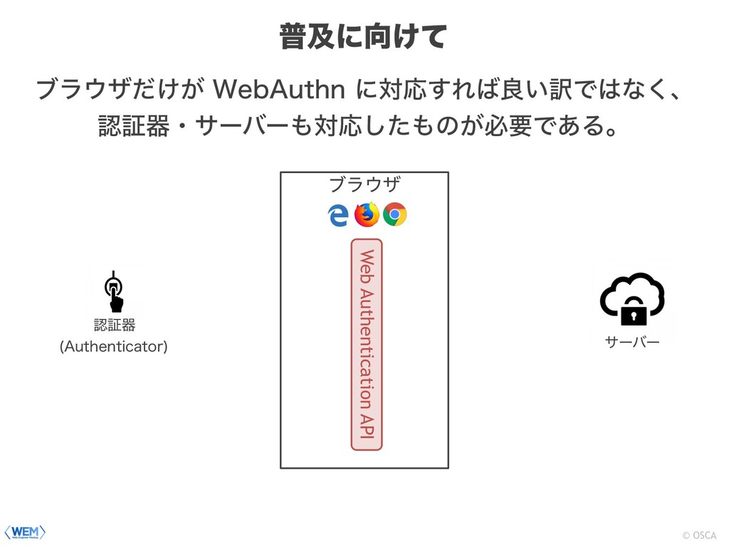 ීٴʹ޲͚ͯ © OSCA ϒϥ΢β Web Authentication API αʔόʔ ...