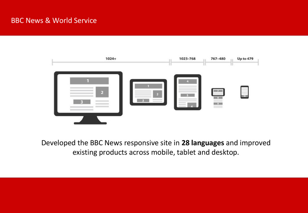 BBC News & World Service Developed the BBC News...
