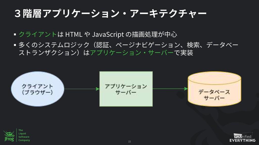 § HTML JavaScript § 15