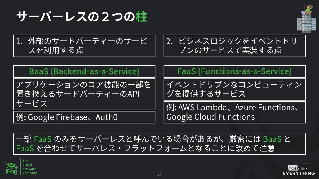 22 BaaS (Backend-as-a-Service) FaaS (Functions-...