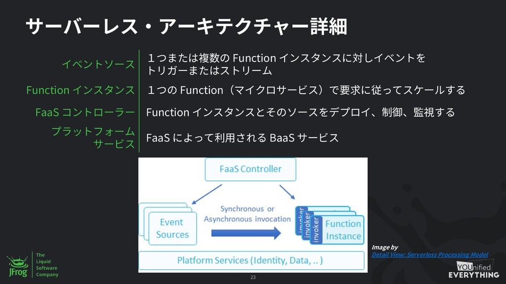 23 Function Function Function FaaS Function Faa...