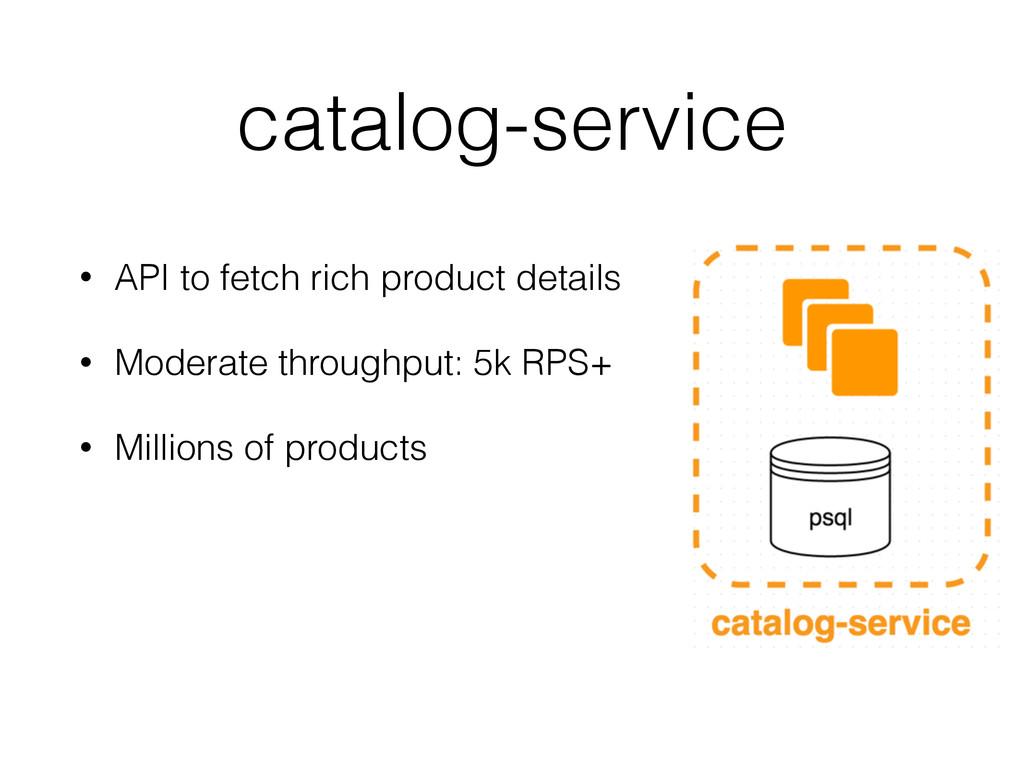 catalog-service • API to fetch rich product det...