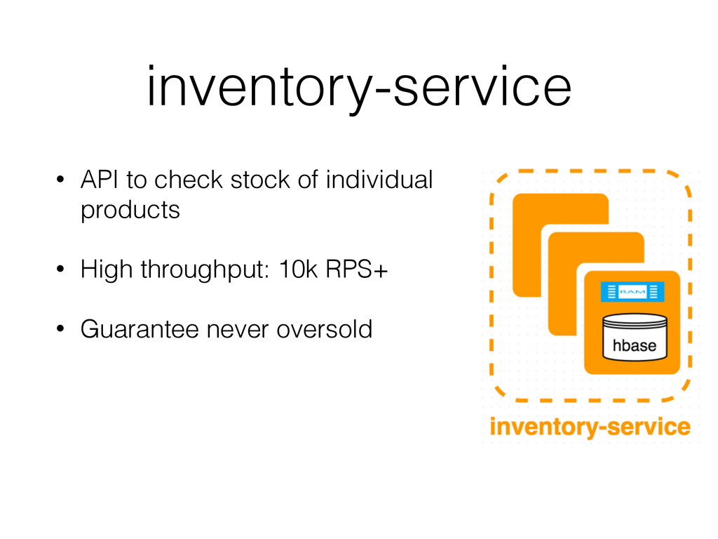 inventory-service • API to check stock of indiv...