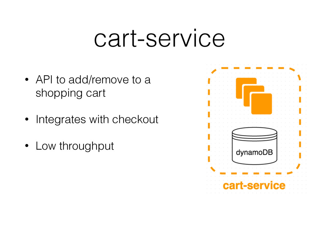 cart-service • API to add/remove to a shopping ...