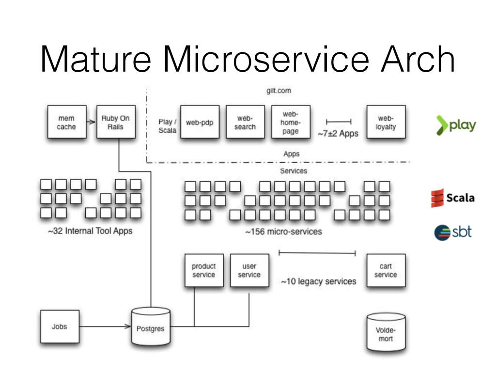 Mature Microservice Arch