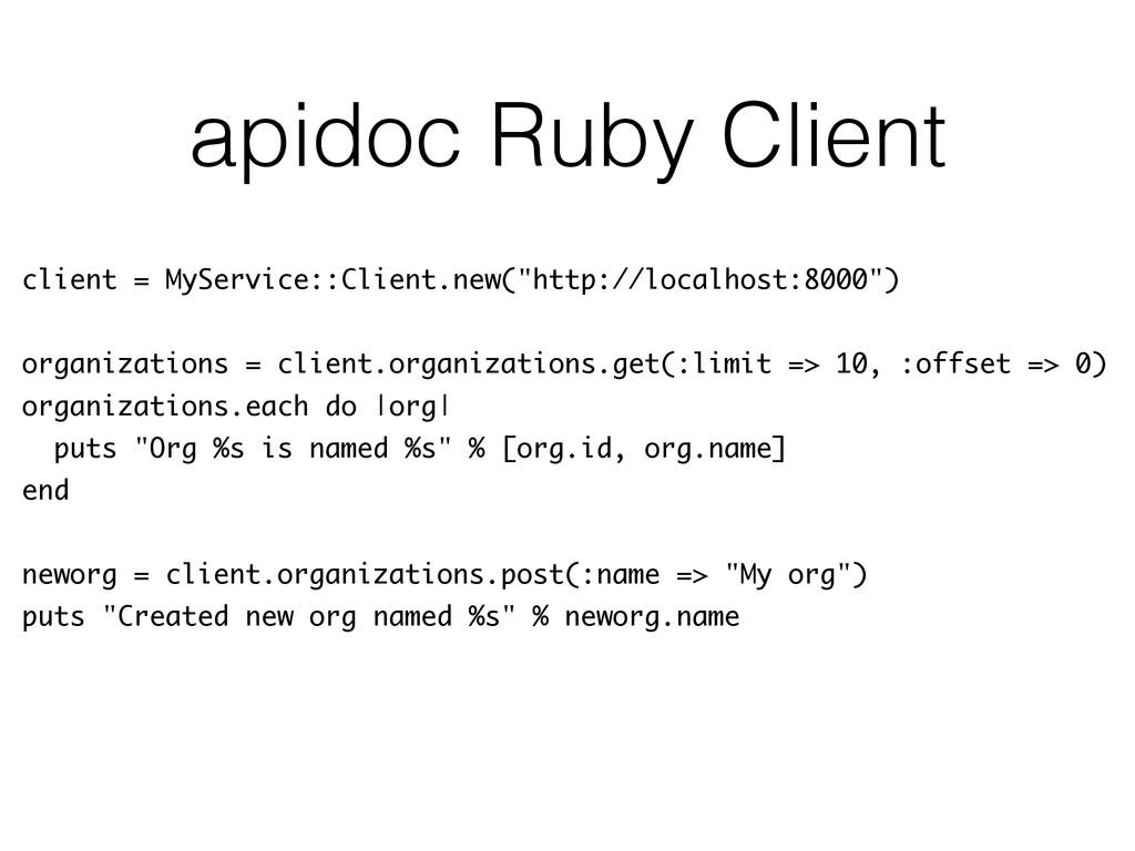 apidoc Ruby Client client = MyService::Client.n...