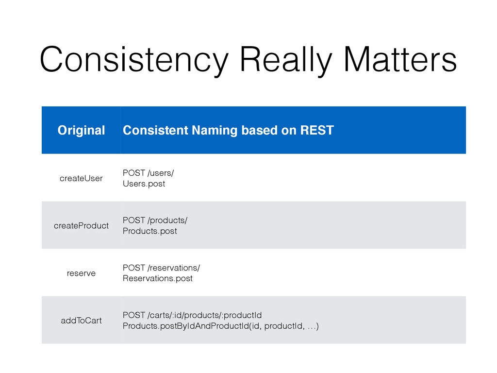 Consistency Really Matters Original Consistent ...