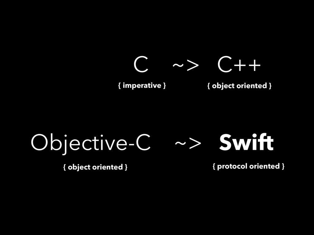 C ~> C++ Objective-C ~> Swift { imperative } { ...