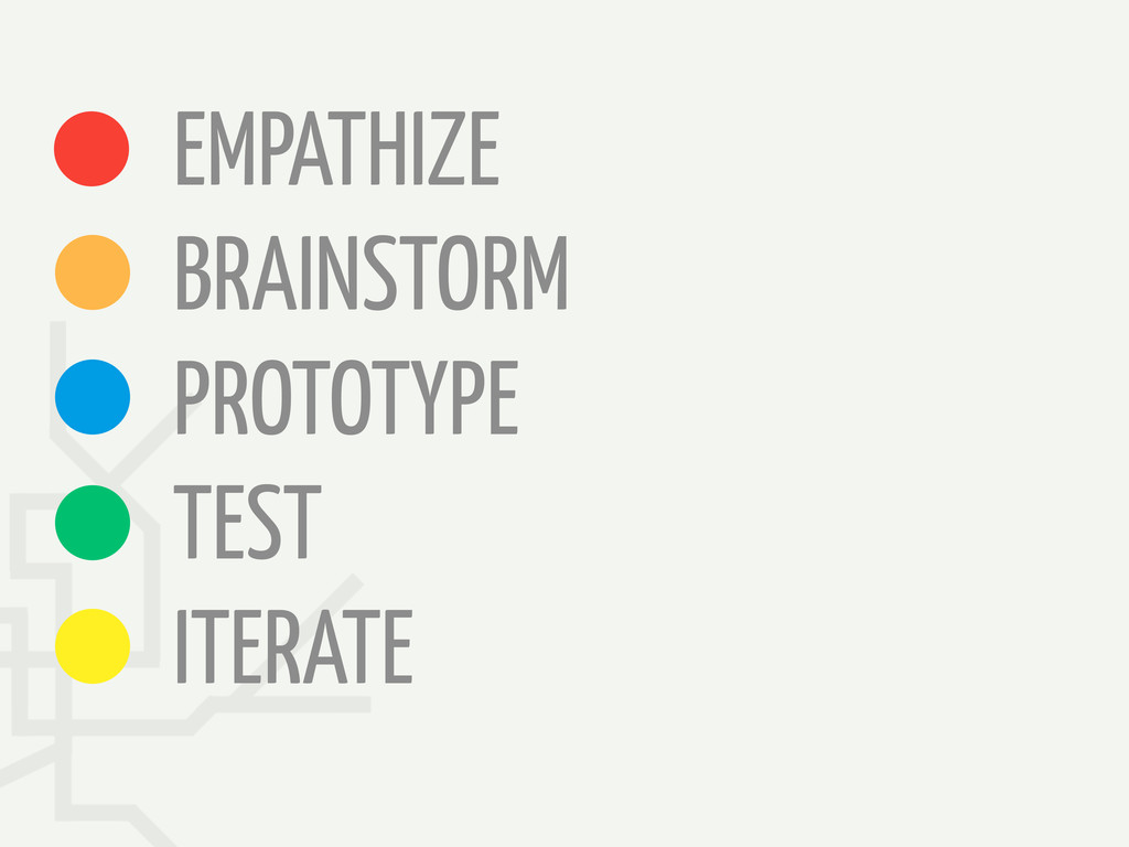 EMPATHIZE BRAINSTORM PROTOTYPE TEST ITERATE