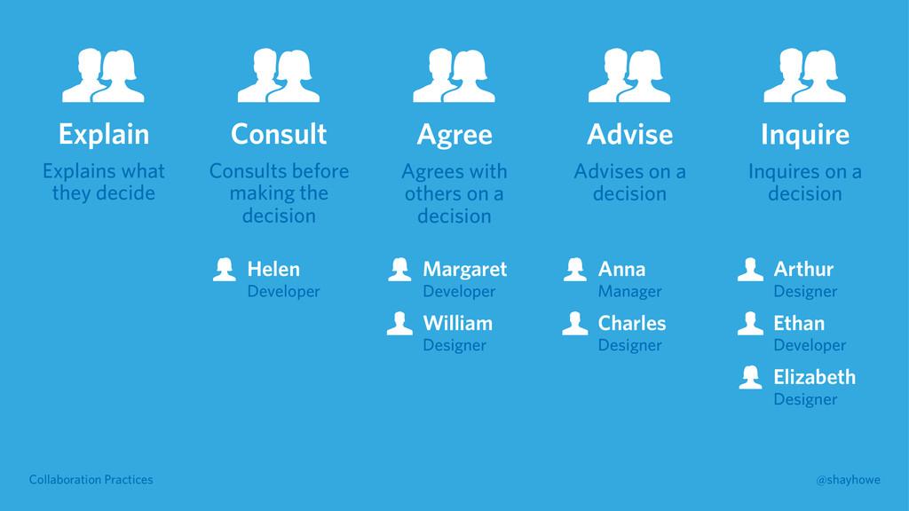 Collaboration Practices @shayhowe Explain Expla...