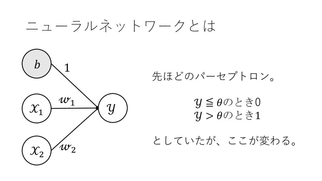 ニューラルネットワークとは + ,  + ,  1 先ほどのパーセプトロン。  ≦ のとき0 ...