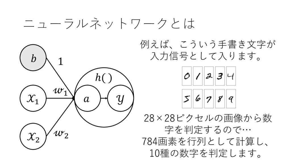 ニューラルネットワークとは + ,  + ,  1  ℎ( ) 例えば、こういう⼿書き⽂字が ...