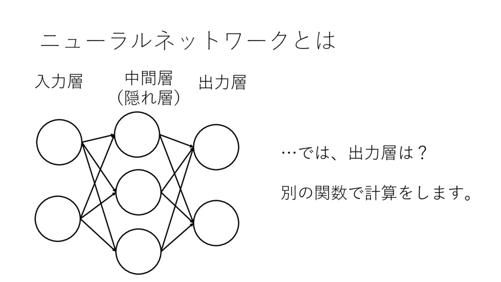 ニューラルネットワークとは 出⼒層 ⼊⼒層 中間層 (隠れ層) …では、出⼒層は? 別の関数で...