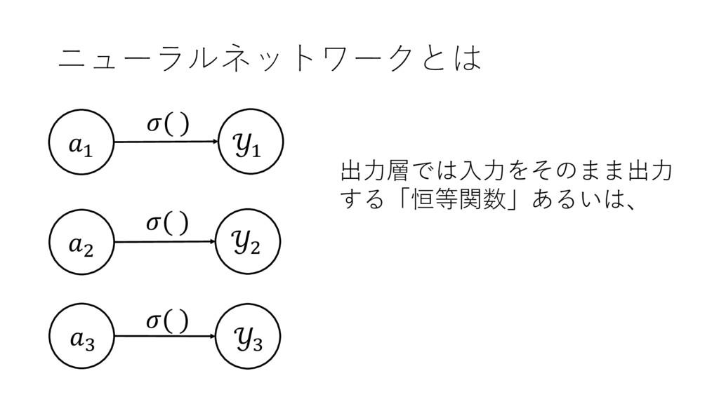 ニューラルネットワークとは , ? + 出⼒層では⼊⼒をそのまま出⼒ する「恒等関数」あるいは...