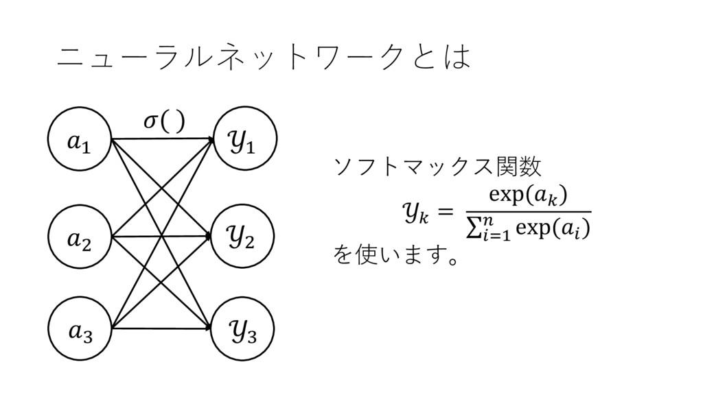 ニューラルネットワークとは , ? + ソフトマックス関数 A = exp (A ) ∑ ex...