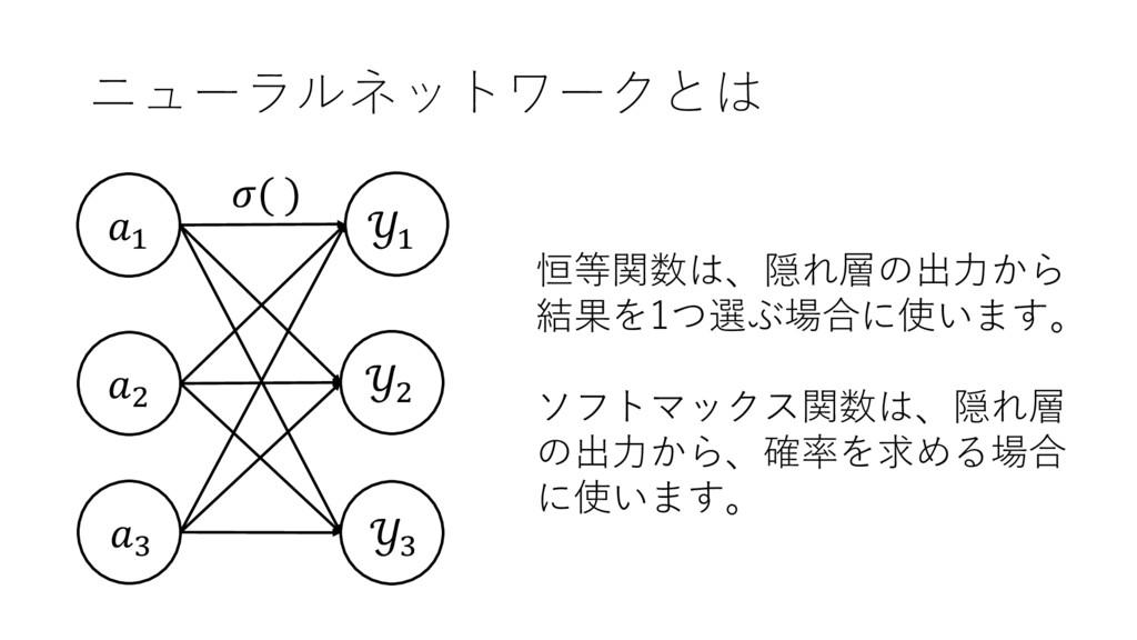 ニューラルネットワークとは , ? + 恒等関数は、隠れ層の出⼒から 結果を1つ選ぶ場合に使い...