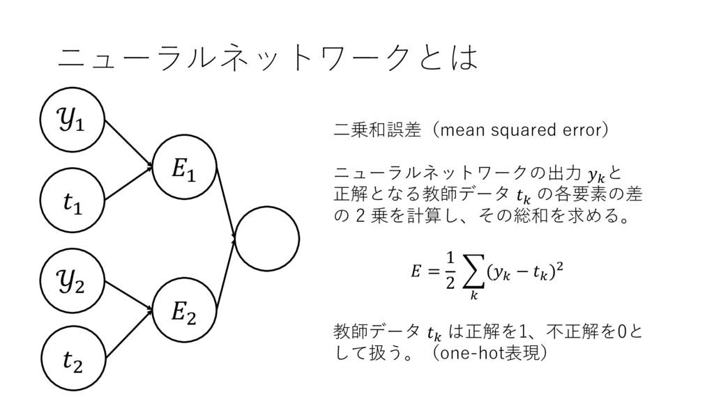 ニューラルネットワークとは , + + + , ⼆乗和誤差(mean squared erro...