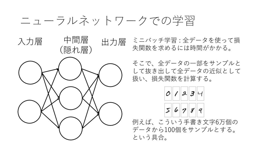 ニューラルネットワークでの学習 出⼒層 ⼊⼒層 中間層 (隠れ層) ミニバッチ学習 : 全デー...