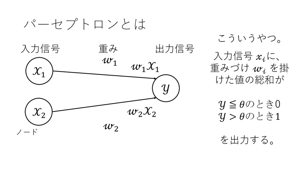 パーセプトロンとは ⼊⼒信号  に、 重みづけ  を掛 けた値の総和が  ≦ のとき0  > ...
