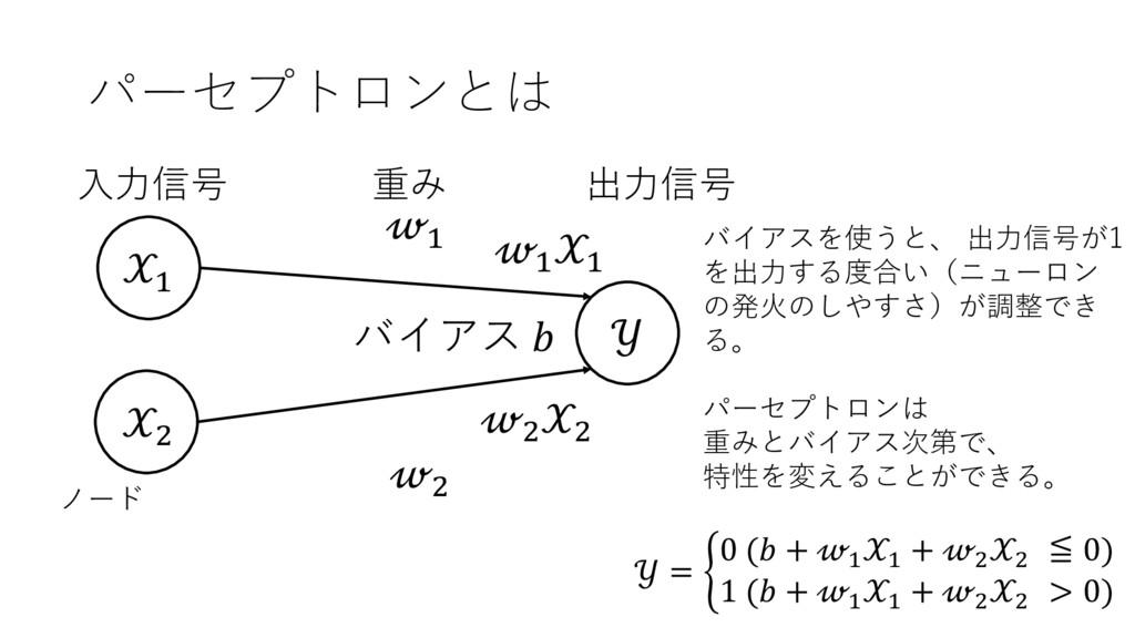 パーセプトロンとは + ,  + , 出⼒信号 ⼊⼒信号 重み ノード + + , ,  = ...