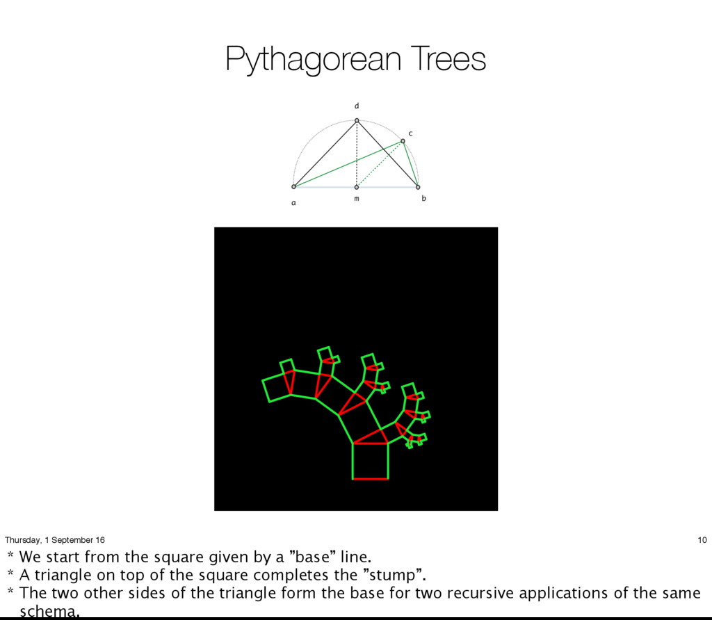 Pythagorean Trees 10 Thursday, 1 September 16 *...