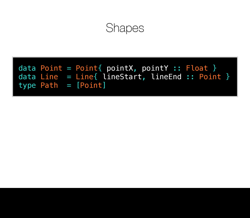 Shapes data Point = Point{ pointX, pointY :: Fl...