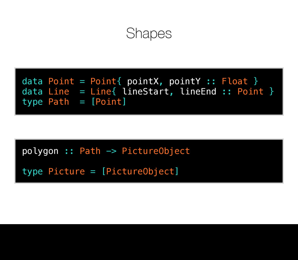 Shapes polygon :: Path -> PictureObject type Pi...