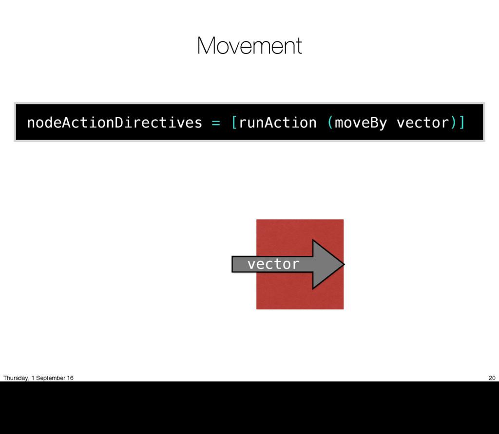 nodeActionDirectives = [runAction (moveBy vecto...