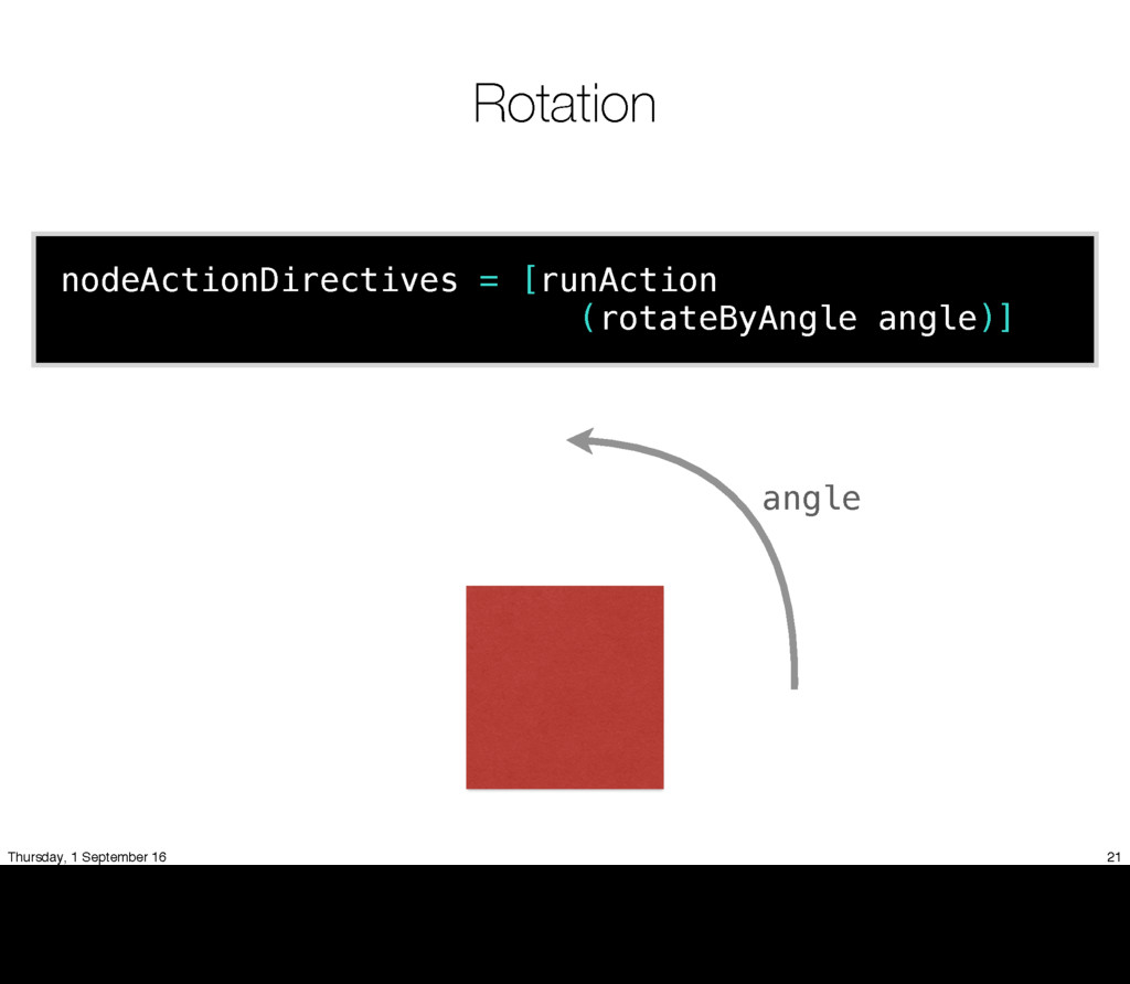 nodeActionDirectives = [runAction (rotateByAngl...