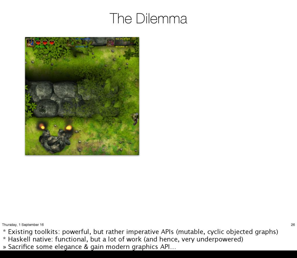 The Dilemma 26 Thursday, 1 September 16 * Exist...