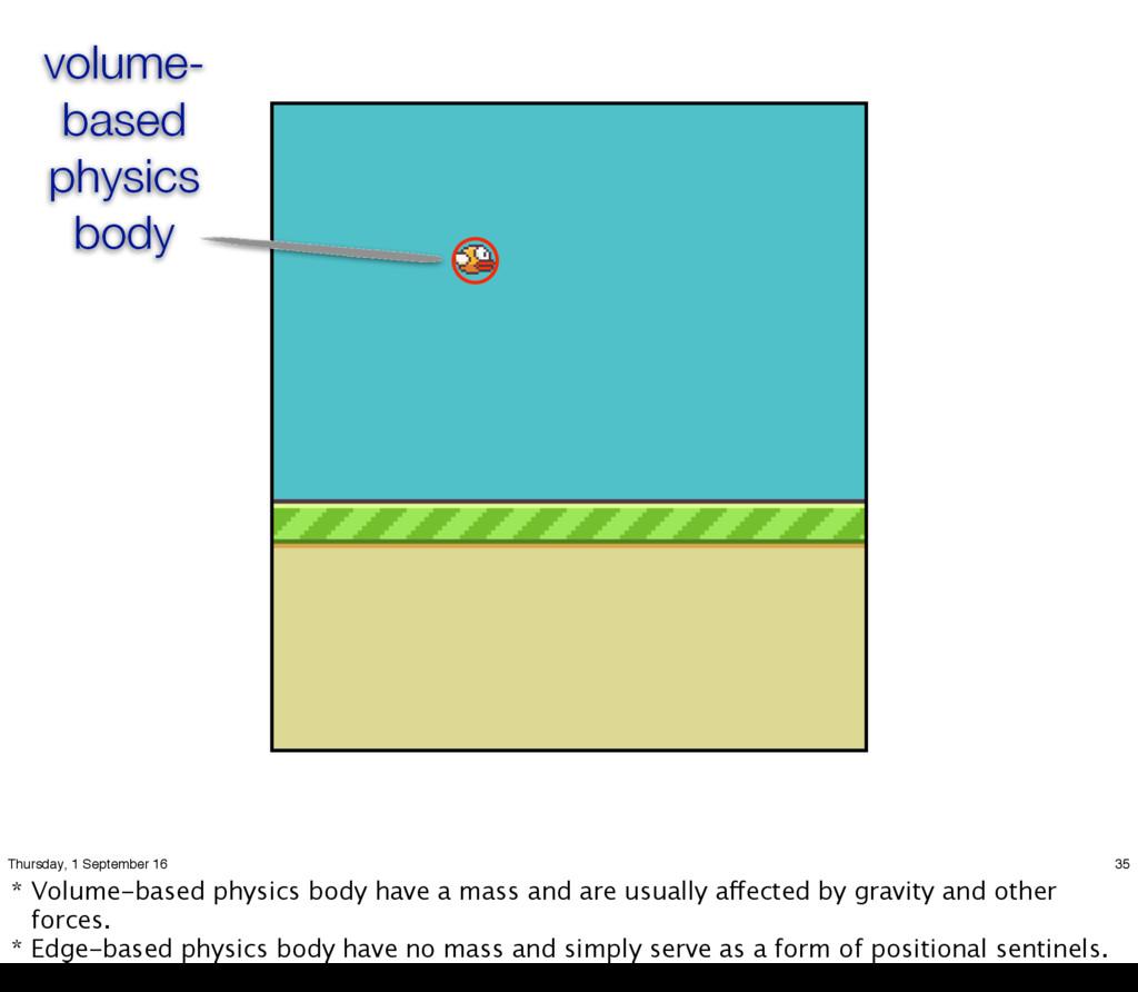 volume- based physics body 35 Thursday, 1 Septe...