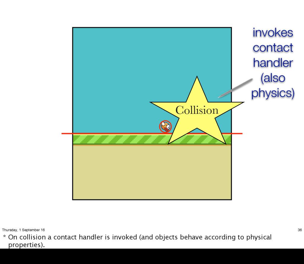 Collision invokes contact handler (also physics...