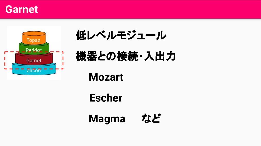 Garnet 低レベルモジュール 機器との接続・入出力 Mozart Escher Magma...