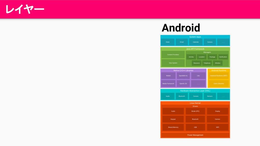 レイヤー Android