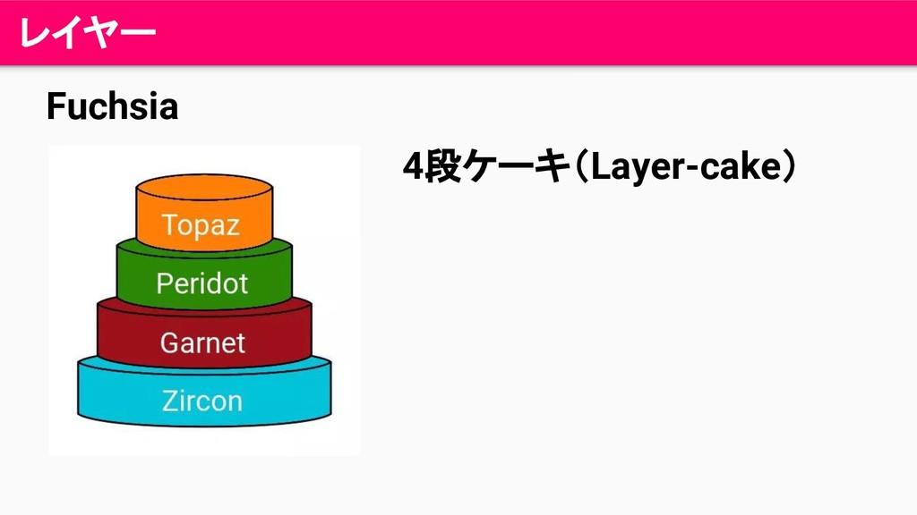 レイヤー 4段ケーキ(Layer-cake) Fuchsia