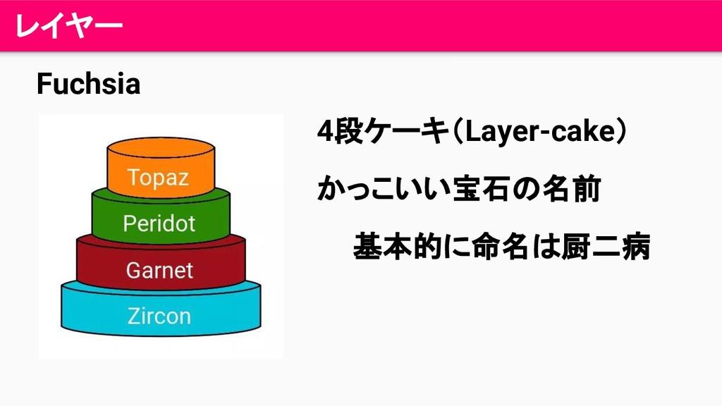 レイヤー 4段ケーキ(Layer-cake) かっこいい宝石の名前 基本的に命名は厨二病 Fu...