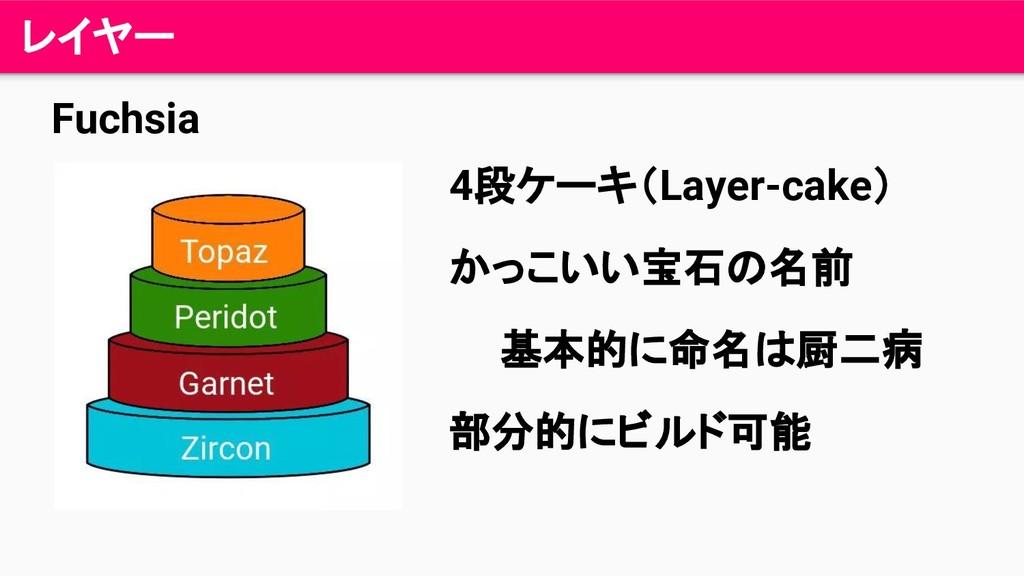 レイヤー 4段ケーキ(Layer-cake) かっこいい宝石の名前 基本的に命名は厨二病 部分...