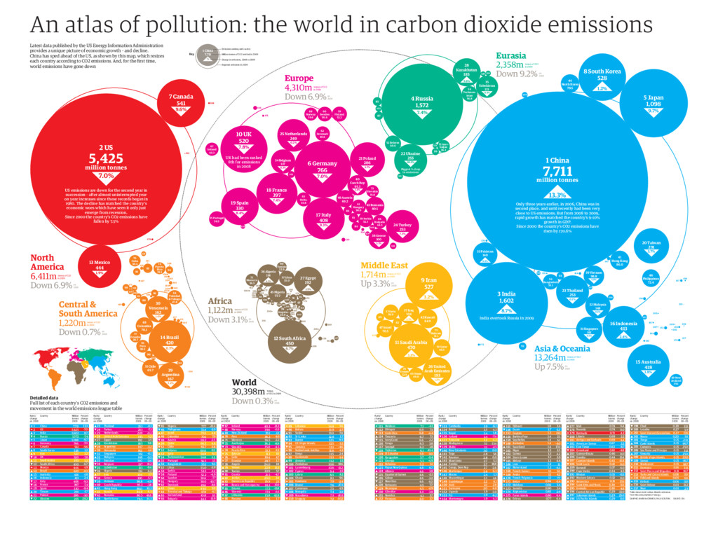 179 184 212 An atlas of pollution: the world in...