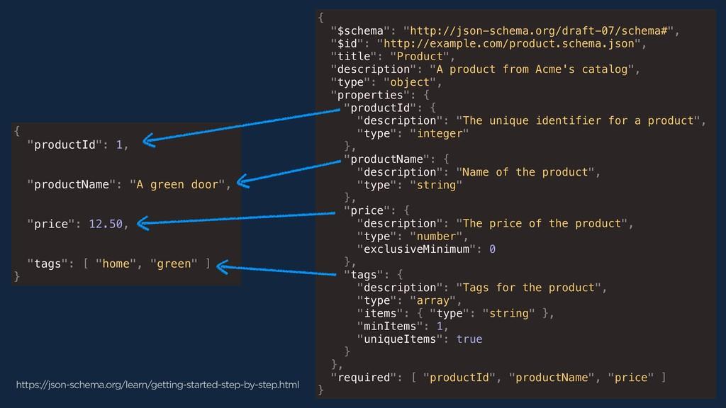 """{ """"$schema"""": """"http://json-schema.org/draft-07/s..."""
