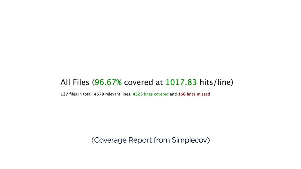(Coverage Report from Simplecov)