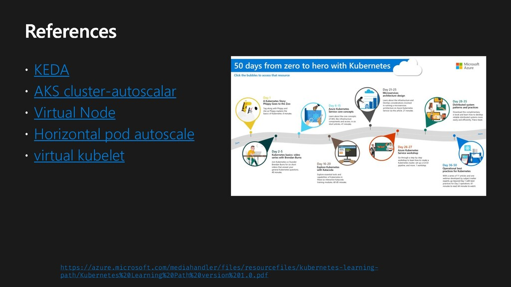 KEDA AKS cluster-autoscalar Virtual Node Horizo...