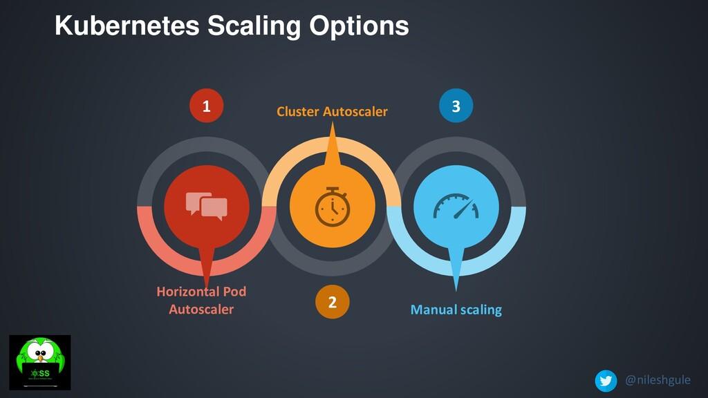 @nileshgule Kubernetes Scaling Options 1 2 3 Ho...