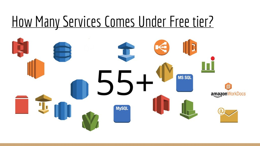How Many Services Comes Under Free tier? 55+