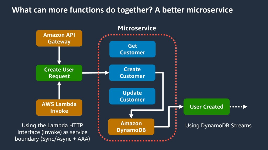 What can more functions do together? A better m...