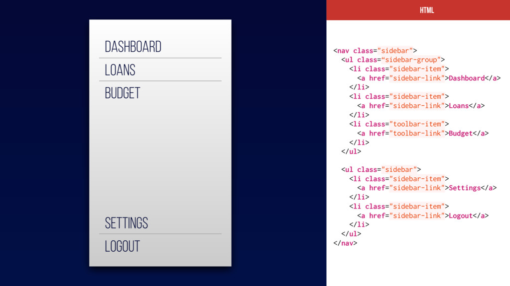"HTML <nav class=""sidebar""> <ul class=""sidebar-g..."