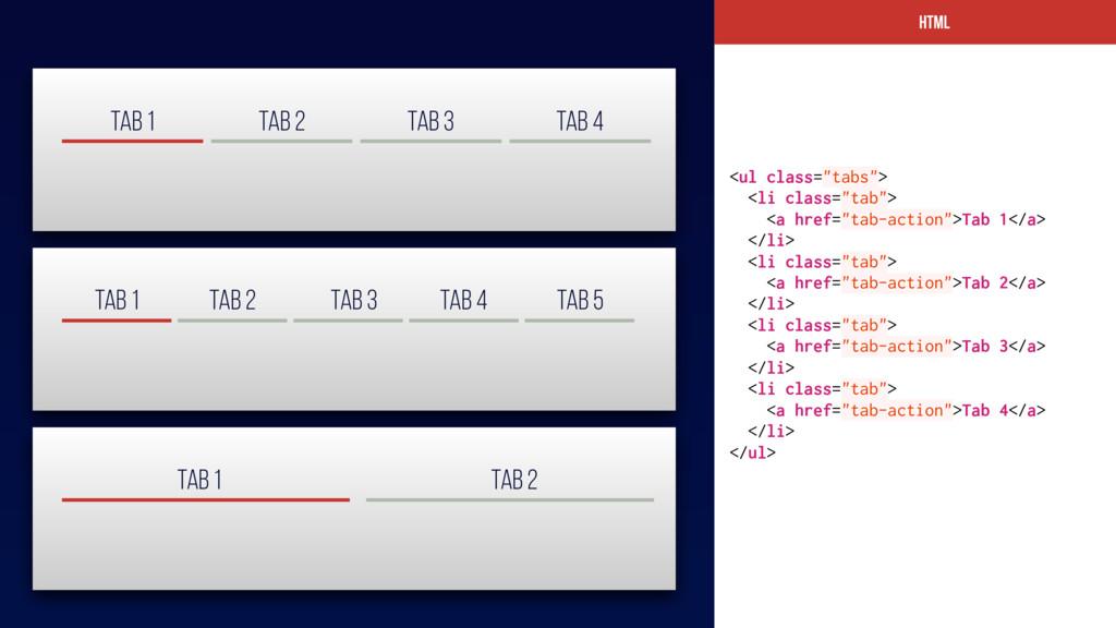 """HTML <ul class=""""tabs""""> <li class=""""tab""""> <a href..."""