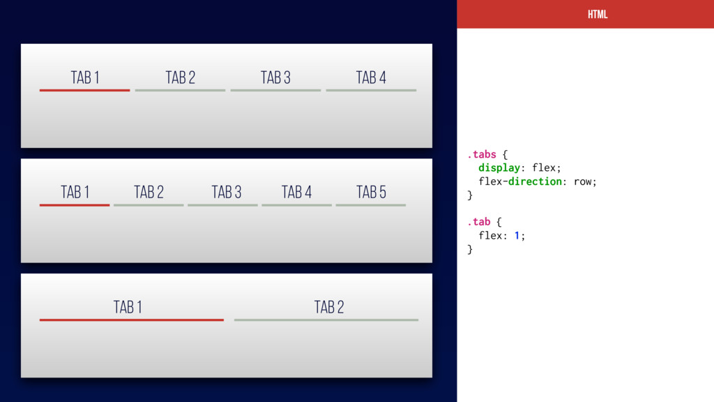 HTML .tabs { display: flex; flex-direction: row...